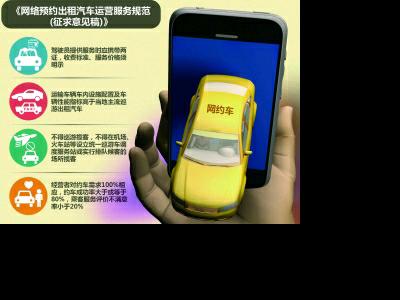 商务部:北京限网约车数量概率增大