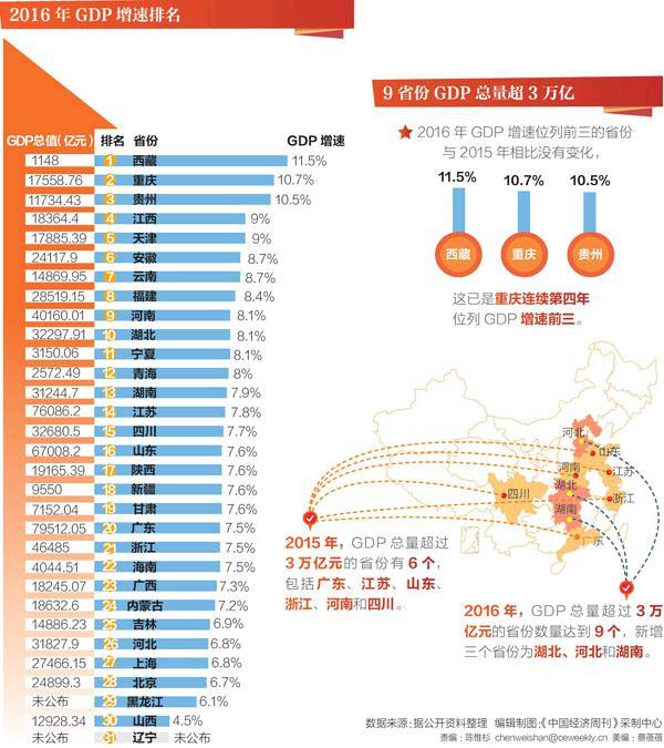 陕西各地的gdp排名_陕西各地彩礼分布图