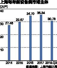 2019十大经济体_...考日报 头条 2019新兴经济体大学排名公布,中国大陆72所高校上榜